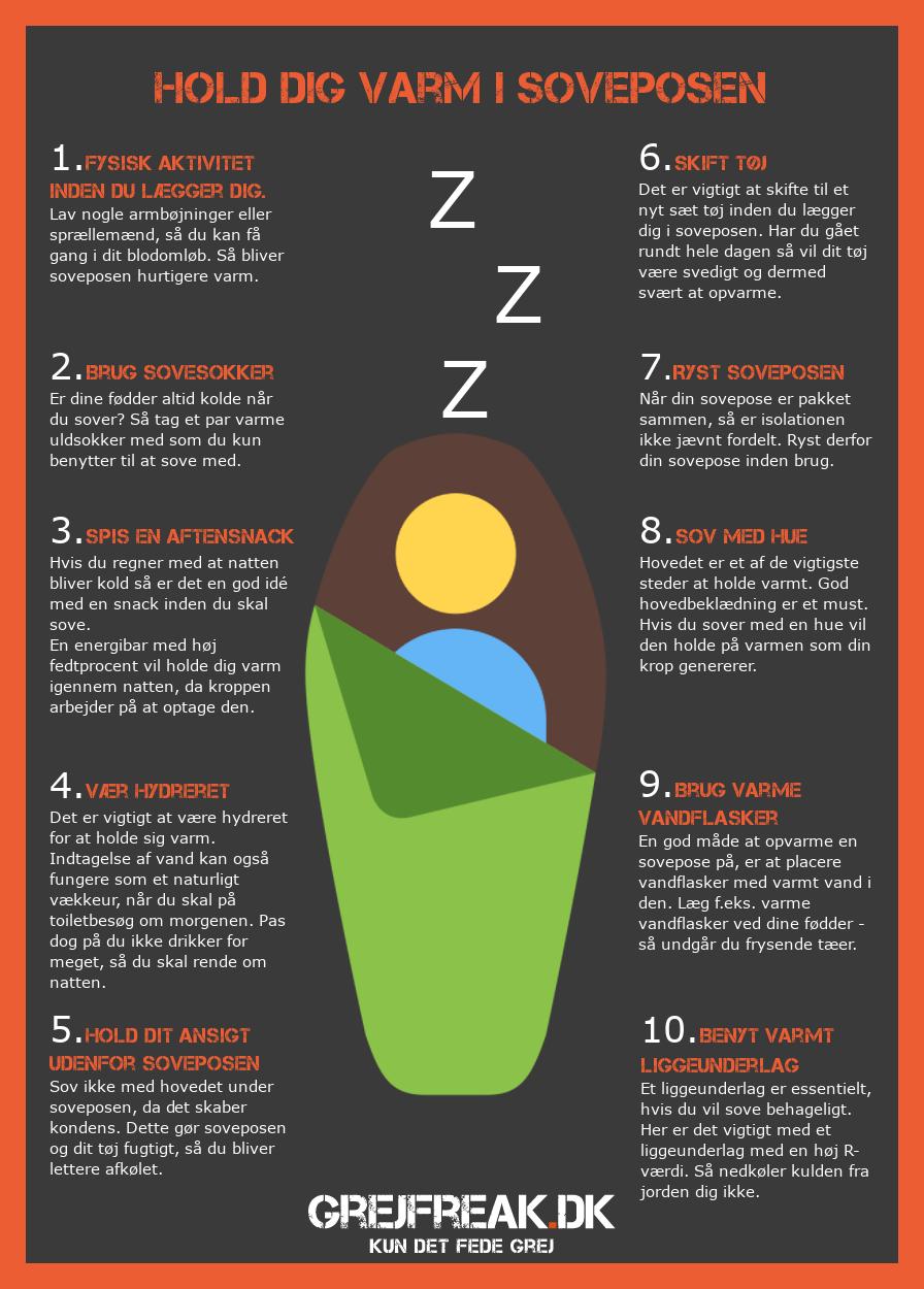 Guide til soveposer