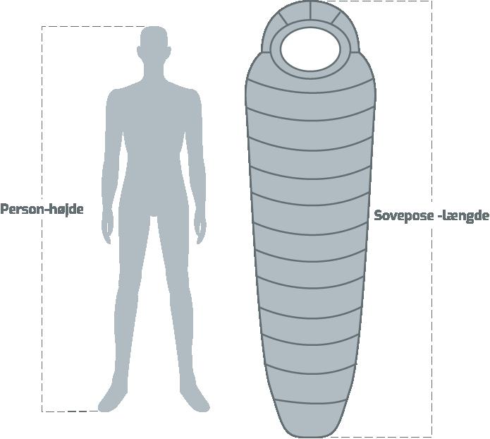 Størrelsesguide Sovepose