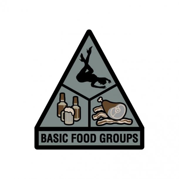Mil-Spec Monkey - Basic Food Groups Patch